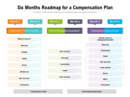 Six Months Roadmap For A Compensation Plan