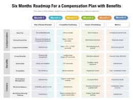 Six Months Roadmap For A Compensation Plan With Benefits