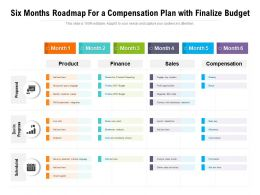 Six Months Roadmap For A Compensation Plan With Finalize Budget