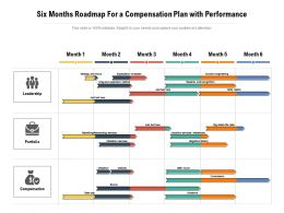 Six Months Roadmap For A Compensation Plan With Performance