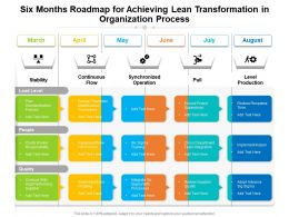 Six Months Roadmap For Achieving Lean Transformation In Organization Process