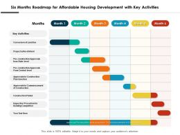 Six Months Roadmap For Affordable Housing Development With Key Activities