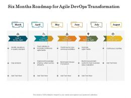 Six Months Roadmap For Agile Devops Transformation