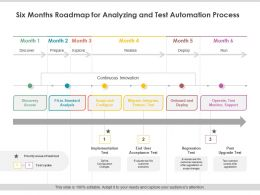 Six Months Roadmap For Analyzing And Test Automation Process