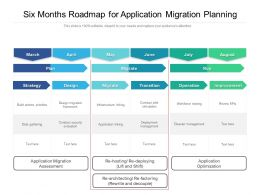 Six Months Roadmap For Application Migration Planning