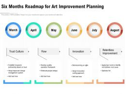 Six Months Roadmap For Art Improvement Planning
