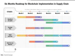 Six Months Roadmap For Blockchain Implementation In Supply Chain