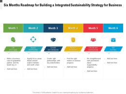 Six Months Roadmap For Building A Integrated Sustainability Strategy For Business