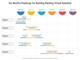 Six Months Roadmap For Building Banking Virtual Assistant