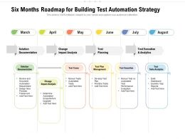 Six Months Roadmap For Building Test Automation Strategy