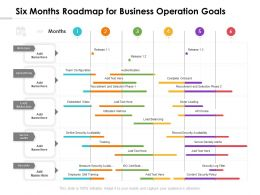 Six Months Roadmap For Business Operation Goals