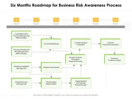 Six Months Roadmap For Business Risk Awareness Process
