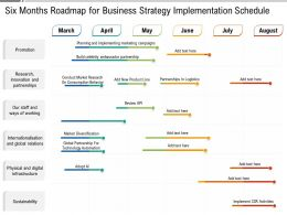 Six Months Roadmap For Business Strategy Implementation Schedule