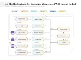 Six Months Roadmap For Campaign Management With Capital Budget