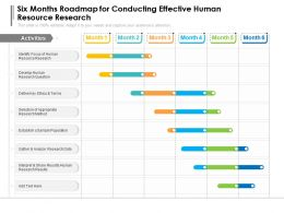 Six Months Roadmap For Conducting Effective Human Resource Research