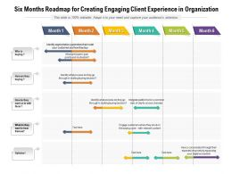 Six Months Roadmap For Creating Engaging Client Experience In Organization