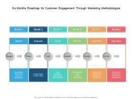 Six Months Roadmap For Customer Engagement Through Marketing Methodologies