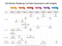 Six Months Roadmap For Data Governance With Insights