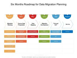 Six Months Roadmap For Data Migration Planning