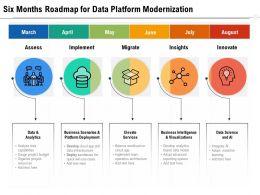 Six Months Roadmap For Data Platform Modernization