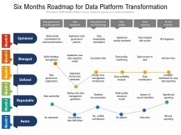 Six Months Roadmap For Data Platform Transformation