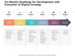 Six Months Roadmap For Development And Execution Of Digital Strategy
