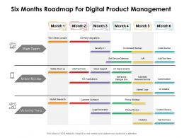 Six Months Roadmap For Digital Product Management