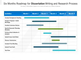 Six Months Roadmap For Dissertation Writing And Research Process