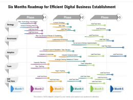 Six Months Roadmap For Efficient Digital Business Establishment