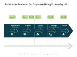 Six Months Roadmap For Employee Hiring Process By HR