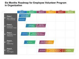 Six Months Roadmap For Employee Volunteer Program In Organization