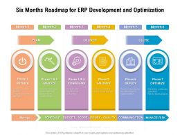 Six Months Roadmap For ERP Development And Optimization