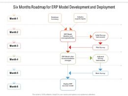 Six Months Roadmap For ERP Model Development And Deployment