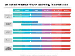 Six Months Roadmap For ERP Technology Implementation