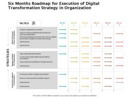 Six Months Roadmap For Execution Of Digital Transformation Strategy In Organization