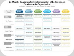 Six Months Roadmap For Implementation Of Performance Excellence In Organization