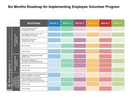 Six Months Roadmap For Implementing Employee Volunteer Program