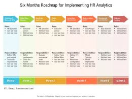 Six Months Roadmap For Implementing HR Analytics