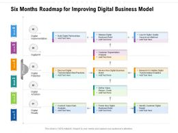 Six Months Roadmap For Improving Digital Business Model