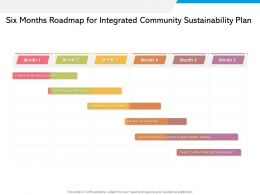 Six Months Roadmap For Integrated Community Sustainability Plan