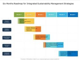 Six Months Roadmap For Integrated Sustainability Management Strategies