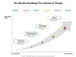 Six Months Roadmap For Internet Of Things