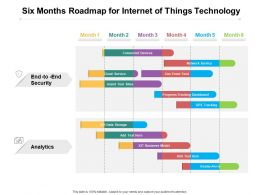Six Months Roadmap For Internet Of Things Technology