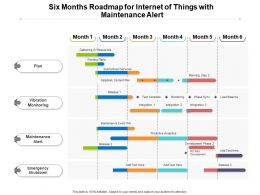 Six Months Roadmap For Internet Of Things With Maintenance Alert