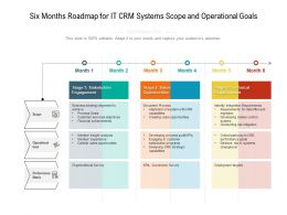 Six Months Roadmap For IT CRM Systems Scope And Operational Goals