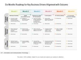 Six Months Roadmap For Key Business Drivers Alignment With Outcome