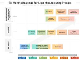 Six Months Roadmap For Lean Manufacturing Process