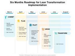 Six Months Roadmap For Lean Transformation Implementation