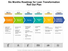 Six Months Roadmap For Lean Transformation Roll Out Plan