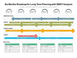 Six Months Roadmap For Long Term Planning With SWOT Analysis